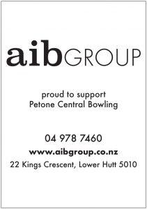 aib group