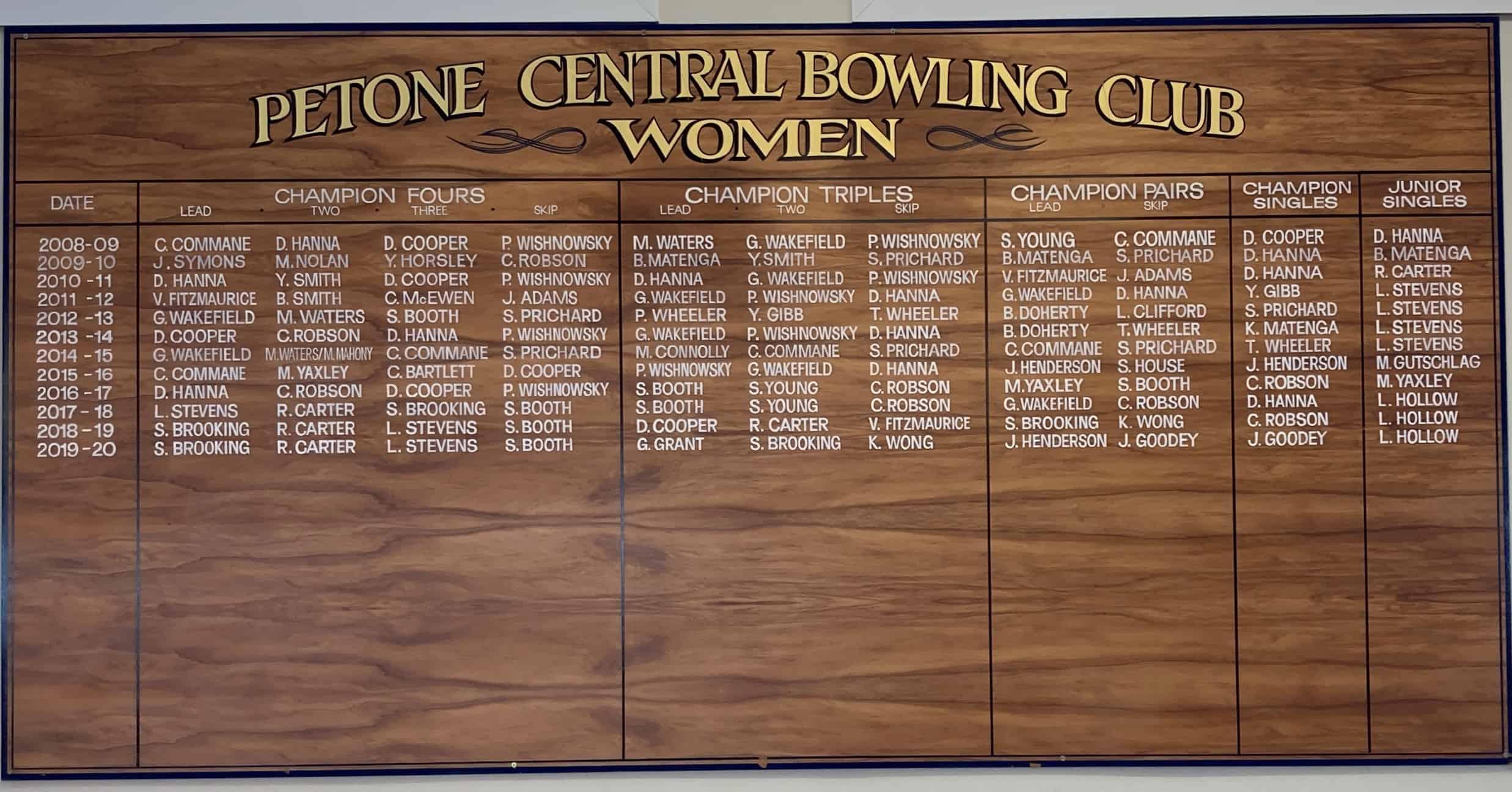 Club honours board women