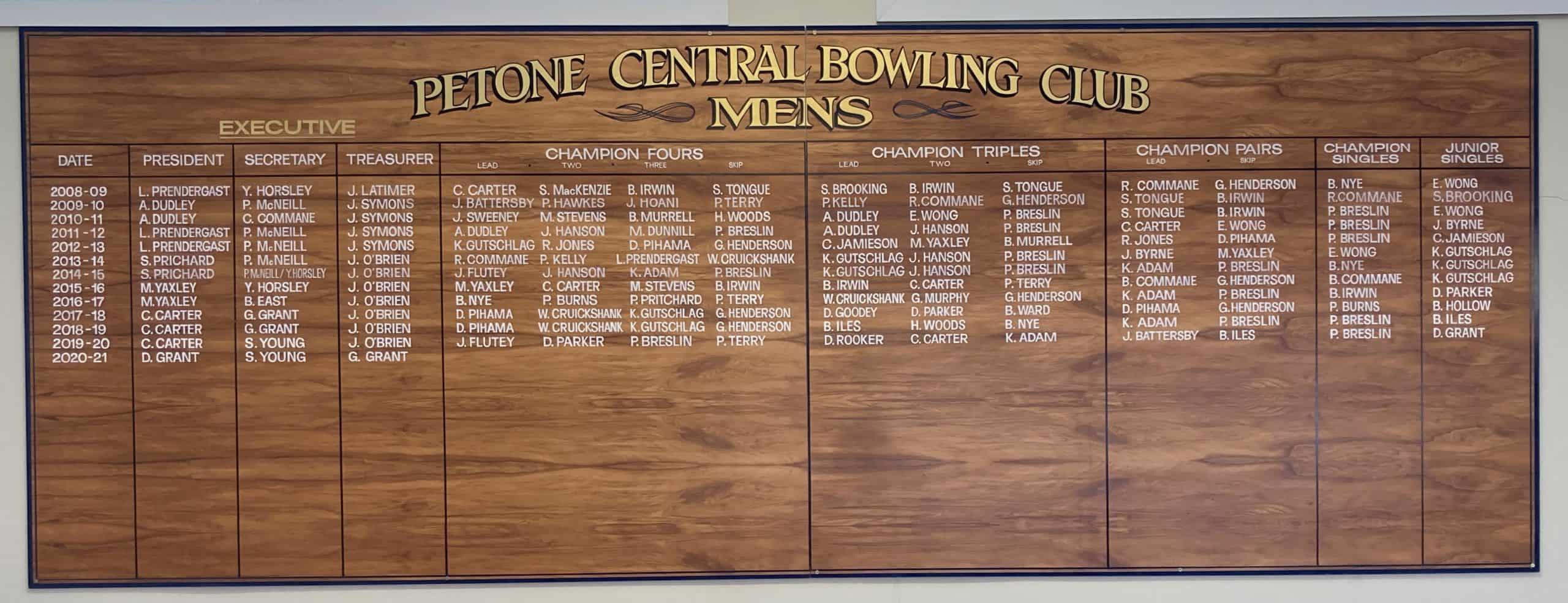 Men's Honours Board 2021