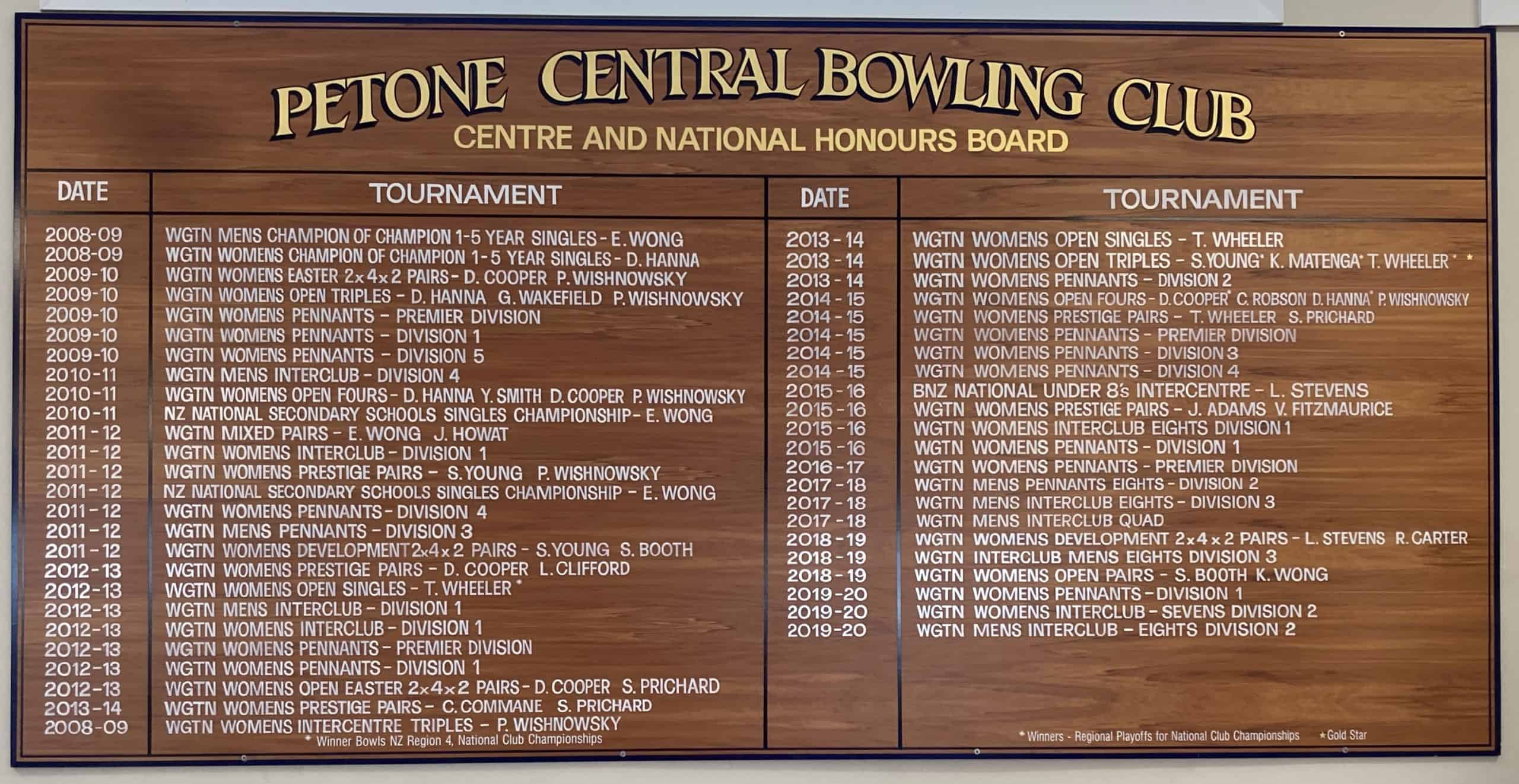 National and Regional Honours